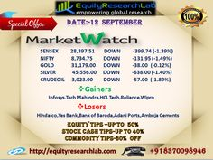 stock future tips|stock cash tips|free equity tips