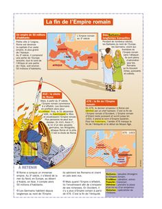 Science infographic and charts Science infographic - La fin de l'Empire romain Infographic Description Science infographic and charts La fin de l'Empire Art History Memes, World History, French Class, French Lessons, French Adjectives, Empire Romain, French History, French Language Learning, History Teachers