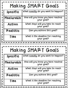 Printables Smart Goals Worksheet Pdf goals template love this and on pinterest new years smart goal setting flip book teacherspayteachers com