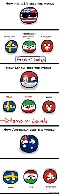 How countries see the world