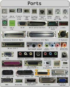 Effeoweb.it stiamo arrivando! Tra mille difficoltà la tecnologia nel tuo quartiere, ma anche nel mondo! www.effeoweb.it
