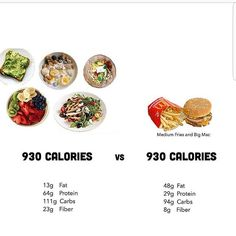Do you have to count calories to lose weight? No! BUT you should try and educate yourself and have some general awareness. it will give you perspective and help you make more informed choices.  Credit: @caloriefixes  #knowledgeispower #calories #tip #healthisweath #weightloss #MyFitnessPal #cheatmeals #tgif #eattrainrepeat #ukfitness  #fitspo #photooftheday #blogger #infographic #womenshealth #extremeweightloss #natural