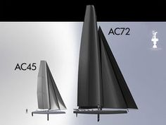 America's Cup 2013 - The Boats: AC72 and AC45 Multhulls Compared - from CupInfo