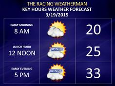 Weather Forecast Update has been issued and is now available at http://racingwxman.weebly.com/