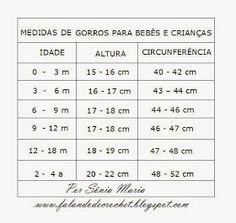 COISAS DE BEBÊ  Tabelas de Medidas do Bebê Gorros De Crochê Para Bebês ff5f7fcdc17