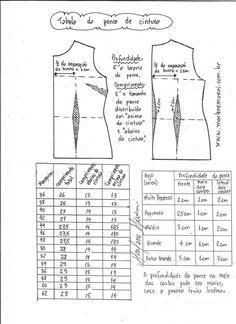 Tabela padrão de comprimento e profundidade de pence de cintura.