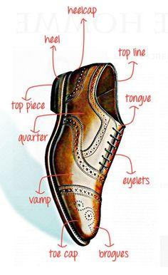 Men's shoe parts