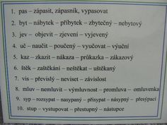 jazyk – Victoria – Webová alba Picasa Language, Victoria, Picasa, Literatura, Language Arts, Victoria Falls