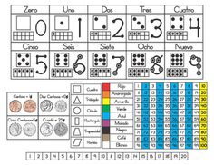 Here's a reference page for students that includes a hundreds chart with 2's, 5's and 10's highlighted, number line and visual math dots for computation, word/number correspondence, money, and ten frames. Also includes English and Spanish versions.