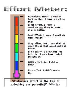 effort meter.pdf