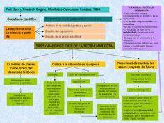LA HISTORIA DEL MUNDO CONTEMPORÁNEO. CLAVES.: EL MOVIMIENTO OBRERO