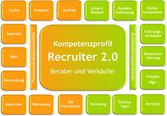 Mit dem Recruiter 2.0 gegen den Fachkräftemangel