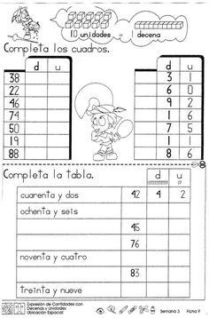 Expresión de cantidades con decenas y unidades ubicación espacial 2do Grado 1st Grade Math, Math Class, Teaching Spanish, Teaching Math, Math Games, Math Activities, Math For Kids, Primary School, Math Centers