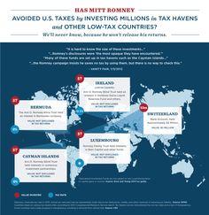 Mitt Romney's Offshore Money