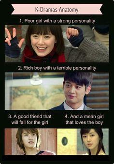 K-drama academy
