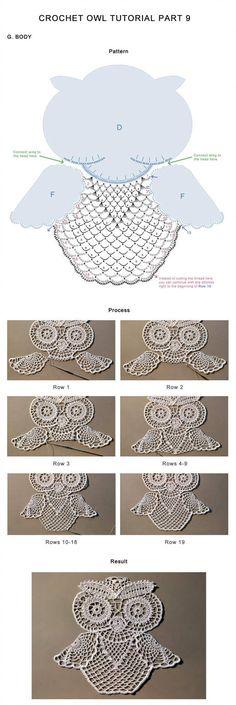 Crochet Owl Tutorial Part 9 by tasamajamarina on DeviantArt Owl Crochet Patterns, Crochet Owls, Owl Patterns, Tatting Patterns, Crochet Crafts, Crochet Flowers, Crochet Projects, Crochet Animals, Filet Crochet