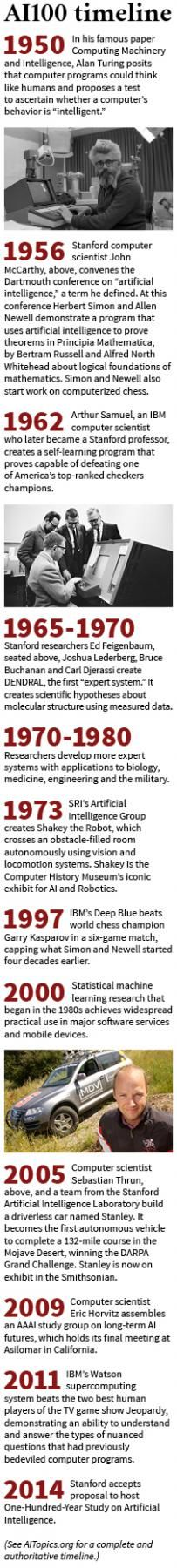 a study of artificial intelligence Preparing for the future of artificial intelligence 2 given the strategic importance of ai, moreover, it is appropriate for the federal government to monitor.