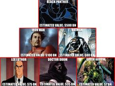 A ranking of your favorite superheroes and villains based on how much money they're worth. Oh, and don't forget to make some money of your own tomorrow, 08/23 at Open Buying Day!
