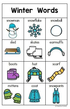Winter Writing Center Packet offers a variety of writing activities for kindergarten in January. Kindergarten Writing, Kindergarten Activities, Writing Activities, Writing Centers, Winter Activities, English Words, English Lessons, Learn English, Winter Words