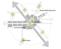 TOD Diagram / Architecture 2030, adapted from The Next American Metropolis