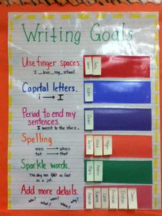 I would have this hanging on my wall so that students can see what they need to work on instead of the teacher reminding them everything. I think students would enjoy this because it is a good see where they are and what they need to work on when they write. Also if a student is stuck on one thing another student can help them