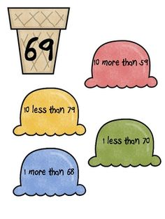 Math center for ten more/less one more/less.