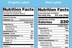 The new labels will have to reflect what people really eat, not what they should eat.