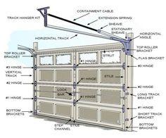 Steps to Replace Garage Door Springs DIY