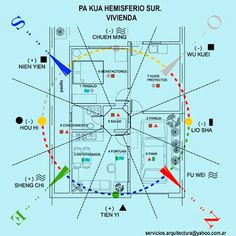 feng shui for the southern hemisphere Casa Feng Shui, Feng Shui Tips, Feng Shui House Layout, Feng Shui 2019, West Facing House, Consejos Feng Shui, Fen Shui, How To Feng Shui Your Home, Vastu Shastra