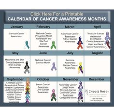 Be aware - take time to care  Calendar of Cancer Awareness Months | Choose Hope