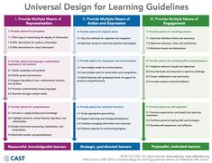 Universal Design for Learning Guidelines ~ Educational Technology and Mobile Learning