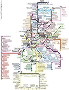 Printable Madrid Metro Map