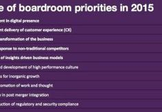 Research Report: Inside The 2015 Boardroom Priorities (Parts 1 & - A Software Insider's Point of View Fast Followers, Software, Research Report, Take Action, Prioritize, Customer Experience, No Response, Insight, Investing