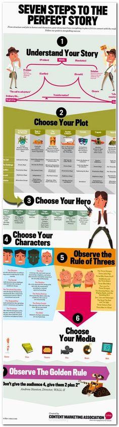 essay wrightessay essay on leadership skills writing topics for grade 4 creating - Descriptive Essay Thesis Examples