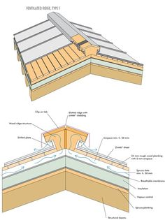 Zinc roofing, façades and guttering DWG drawings and catalogues Best Picture For old roof For Your Taste You are looking for something, and it is going to tell you exactly what you are looking for, an Roof Cladding, Roof Trusses, Zinc Roof, Metal Roof, Roof Truss Design, Roofing Options, Roof Insulation, Roof Detail, Roof Structure