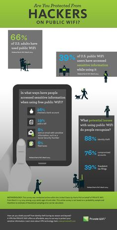 Have you ever asked yourself whether you are protected against hackers and threats when using public #WiFi? #security