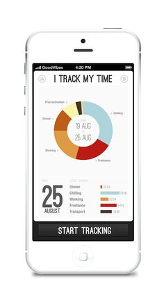 iTrackMyTime App for iPhone by Aleksej Tišionok, via Behance This type of time manager doesn't work for everyone, but it's a beautiful layout and well organized for those who would use it