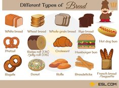 Types of Food! List of food vocabulary words with pictures. Learn these types of food and drinks to improve and enlarge your vocabulary in English. English Bread, English Food, English Study, Learn English, English Units, Food Vocabulary, Vocabulary Words, English Vocabulary, Vocabulary Worksheets
