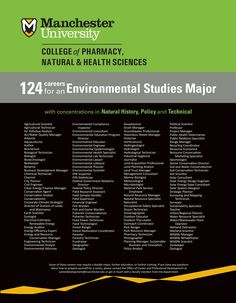 Why should I study environmental science? 124 potential careers for an Environmental Studies Major Science Online College, Education College, Education Fund, College Majors, College Years, Master Degree Programs, Types Of Education, Education Requirements, Higher Education