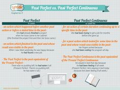 Past Perfect vs. Past Perfect Continuous