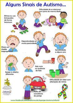 Alguns sinais de autismo. É importante estar atento aos sinais!  Veja mais em http://www.comofazer.org