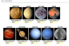 poids-autres-planetes