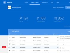 For the love of tables – User interface by Elvis Mehmedović