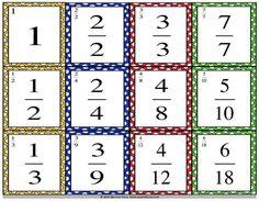 ¿Quieres un juego de diversión, fracciones equivalentes bajo de preparación para utilizar en su centros de matemáticas de mañana? Lea acerca de cómo nos hemos puesto un giro fracciones equivalentes en el clásico