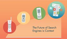 The Future Of Search Engines Is Context Columnist Aaron Friedman discusses a mobile search future based on context and the Internet of Things (IoT).