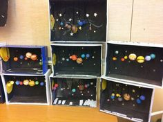 bild (26) Space Classroom, Classroom Themes, School Projects, Projects For Kids, Toddler Activities, Activities For Kids, Sunday School Decorations, Solar System Model, Solar System Projects