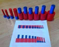 Knobless Cylinder Comparison Cards ile ilgili görsel sonucu