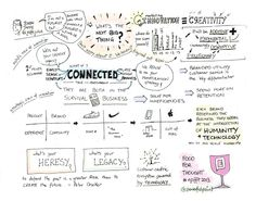 Sketchnote of Joseph Jaffe's presentation, @Joseph Jaffe at Food for Thought 2013, presented by Erwin Penland.