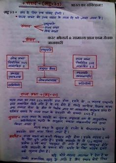 History Discover Polity in Hindi Knowledge Quiz General Knowledge Facts Knowledge Quotes Gernal Knowledge In Hindi Study Skills Study Tips Ias Study Material Hindi Language Learning Upsc Civil Services General Knowledge Book, Knowledge Quiz, Knowledge Quotes, Gernal Knowledge In Hindi, English Learning Spoken, Learn English Words, Ias Notes, Gk Questions And Answers, Question And Answer
