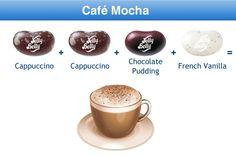 Cafe mocha Jelly Belly Recipe